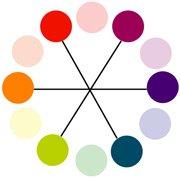 colores terciarios circulo cromatico chalk paint autentico online